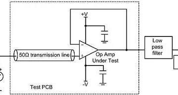射頻干擾對線性電路影響的量化方法