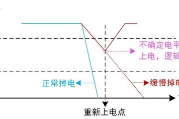 电路设计中控制微控制器上下电需要注意哪几点?