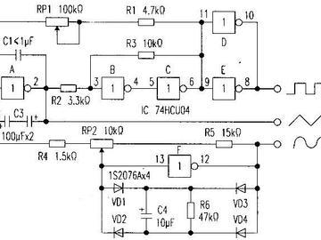 多种波形信号发生器