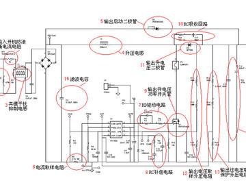 基于IR1150S應用的PFC控制電路設計分析