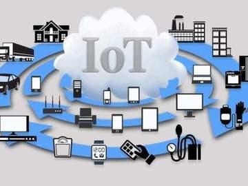 工业物联网和RFID的实际应用