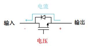三种方法防止反向电流损害