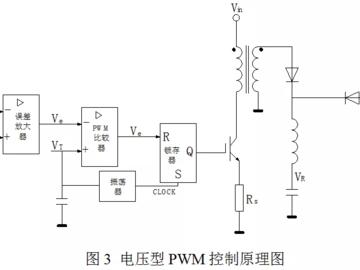 """开关电源""""电压型""""与""""电流型""""控制的区别"""