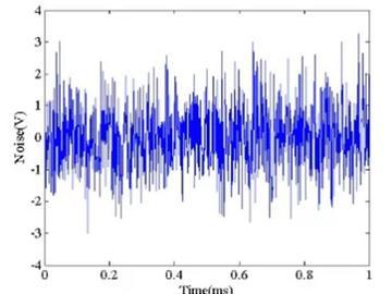 硬核:電子工程師需要了解有關噪聲的哪些知識
