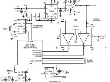 自动范围的真正 RMS 至 DC 转换器