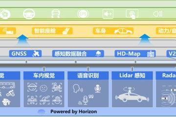 羅蘭貝格聯合地平線發布AI感知驅動汽車座艙智能化演進方案