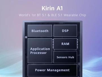 华为正式发布麒麟A1:全球首款蓝牙5.1、BLE 5.1双认证无线芯片