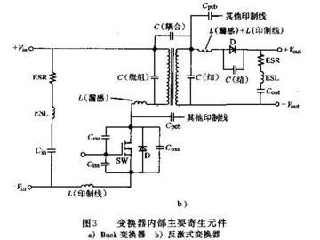 问题总结:开关电源内部的损耗合集