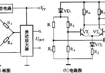 压阻式压力传感器电路图