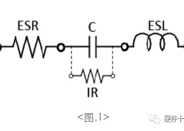一起详细了解电容器的发热特性