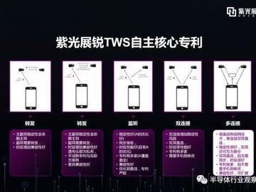 紫光展锐的芯片产业布局解读:WIFI、TWS、IOT、射频芯片等