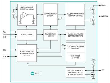 想要快速評估各種傳感器和外設?用Arduino BOB開發板就可搞定