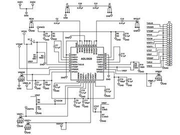 汽车雷达、5G 蜂窝、物联网等射频 (RF) 应用不可缺少的方案-射频定向耦合器的电路设计