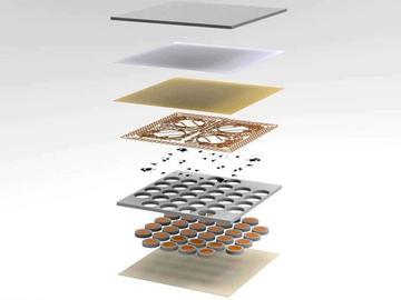 神奇傳感器:可傳達柔和觸感的無線電子皮膚貼片