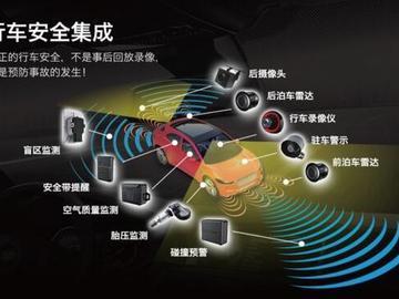 传统行车记录仪即将退出舞台-铁将军行车安全集成(ONE-S)横空问世