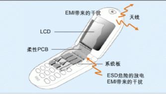 如何避免硬件产品在电路设计时产生的EMI和ESD噪声干扰