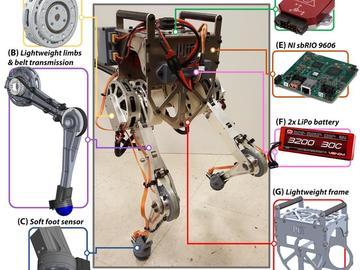 麻省理工的这款机器人希望可以利用您的反射来行走和保持平衡