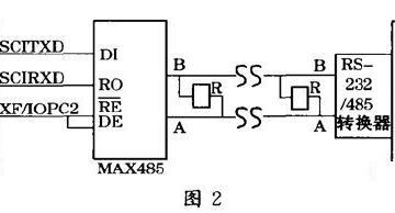 如何实现DSP与PC机之间的串行通信