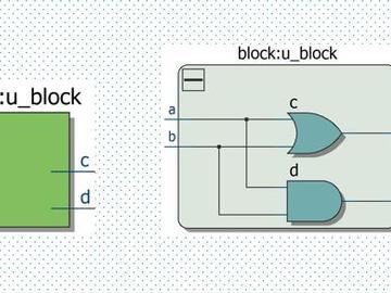 如何简单明了的理解Verilog的程序框架
