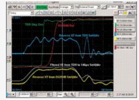 如何定义高速pcb设计中的信号上升时间?