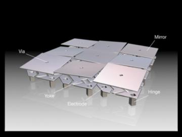 为什么基于DLP技术的AR HUD显示效果更出色?