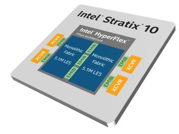 S2C推出基于英特尔最高容量FPGA的Prodigy(TM)原型解决方案