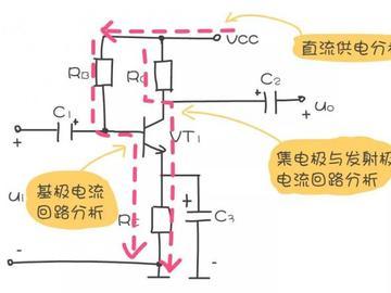 5个典型的三极管电路故障分析方法