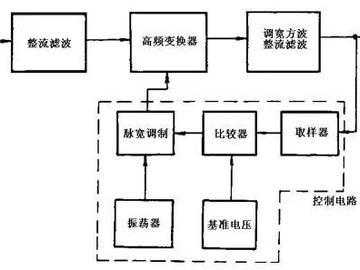 开关电源工作原理及电路图分析