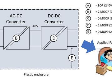 用于医疗应用的板载DC/DC转换器