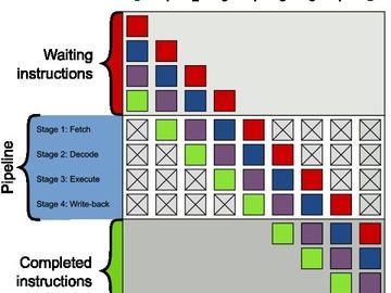 数字信号处理应用中单片机的选择