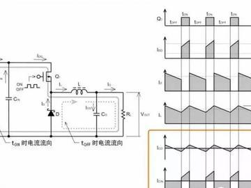 降压型DC-DC电路中,电感和电容是如何选型与计算