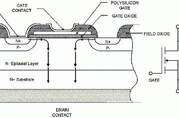 N-Channel MOSFET失效分析