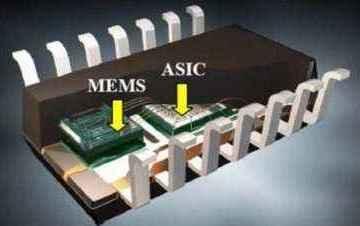 国产崛起:MEMS和CMOS传感器市场分析