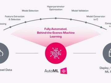 边缘计算加速,Qeexo奇手使用传感器数据构建机器学习AutoML