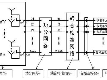 5G大规模MIMO天线系统电路设计方案