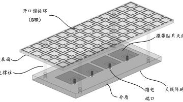基于超材料的5G MIMO天线阵改造技术