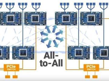 又一家初创AI公司被英特尔收入账下:20亿美元收购Habana Labs