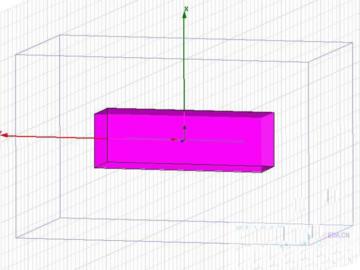如何通过天线方向图来实现5G天线的电路设计