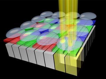 CMOS传感器领域无对手:索尼推出全新2x2 OCL技术,对焦更快画质更好