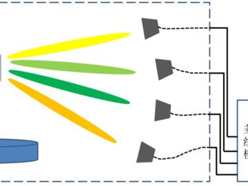 5G天线电路设计中该如何选择盲插型连接器和收发组件