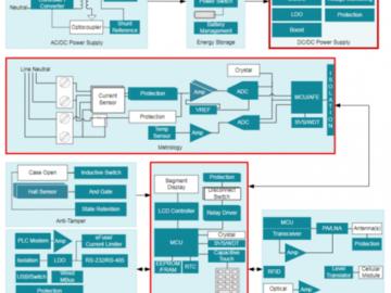 将超低功耗电压监控器或 Reset IC 用作泄漏电流检测器的方法解析