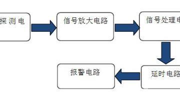 热释电传感器报警电路设计