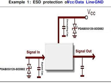 """PCB板""""ESD保护电路设计""""实战经验分享"""