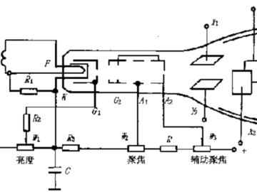 干货收藏:深度探讨示波器原理和结构