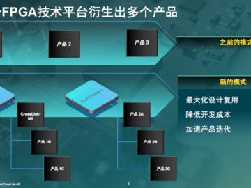 FPGA、GPU、ASIC,谁将成为人工智能中的边缘计算的最后赢家?