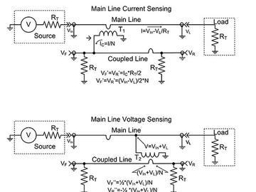 射頻工程師基礎知識:什么是定向耦合器?