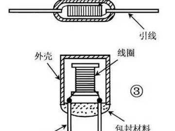 硬件工程师必备技能:电感器的识别与检测