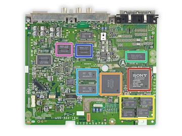 25周年纪念版PlayStation拆解:电路设计方案与时俱进了?