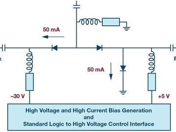 基于高功率硅开关的5G基站射频前端系统电路设计