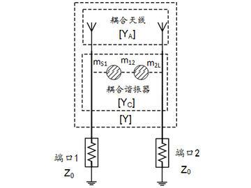 5G天线电路中的耦合谐振器去耦网络该如何设计